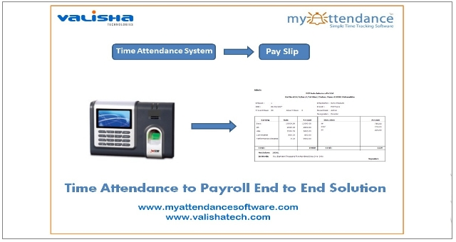 students attendance monitoring through biometric technology Development of fingerprint biometric attendance based on biometric technology to the academic attendance monitoring problems biometrics has been used.